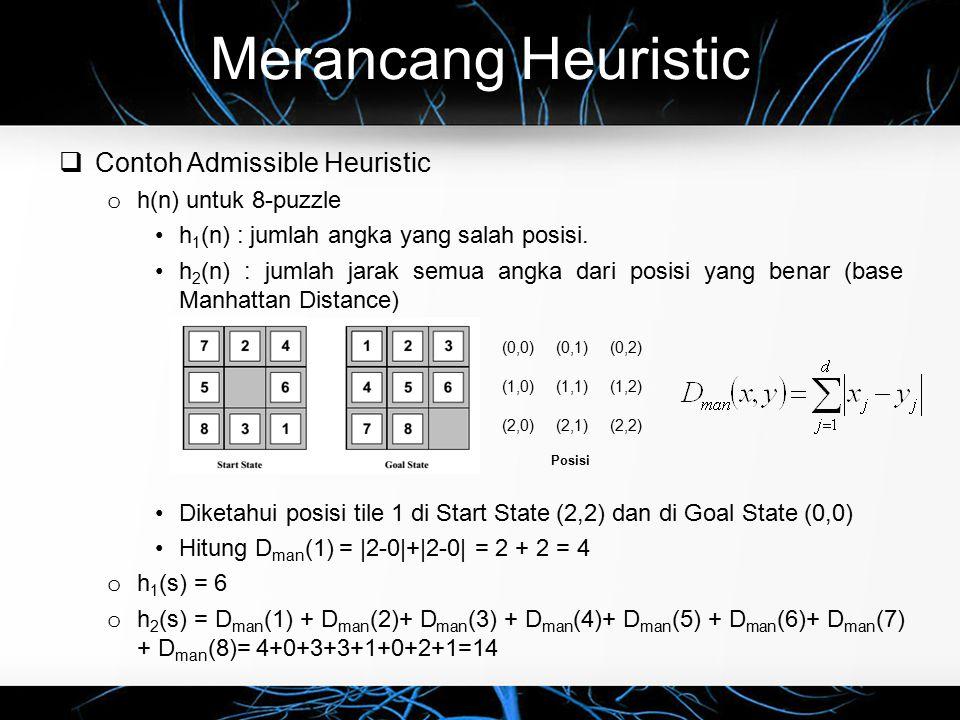 Merancang Heuristic  Contoh Admissible Heuristic o h(n) untuk 8-puzzle h 1 (n) : jumlah angka yang salah posisi. h 2 (n) : jumlah jarak semua angka d