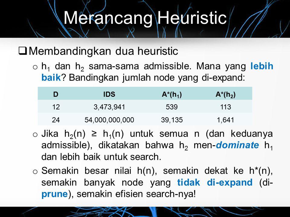 Merancang Heuristic  Membandingkan dua heuristic o h 1 dan h 2 sama-sama admissible. Mana yang lebih baik? Bandingkan jumlah node yang di-expand: o J