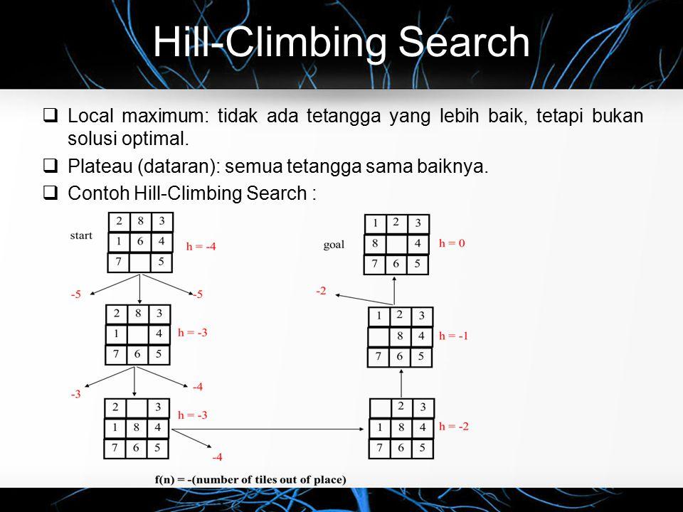Hill-Climbing Search  Local maximum: tidak ada tetangga yang lebih baik, tetapi bukan solusi optimal.  Plateau (dataran): semua tetangga sama baikny