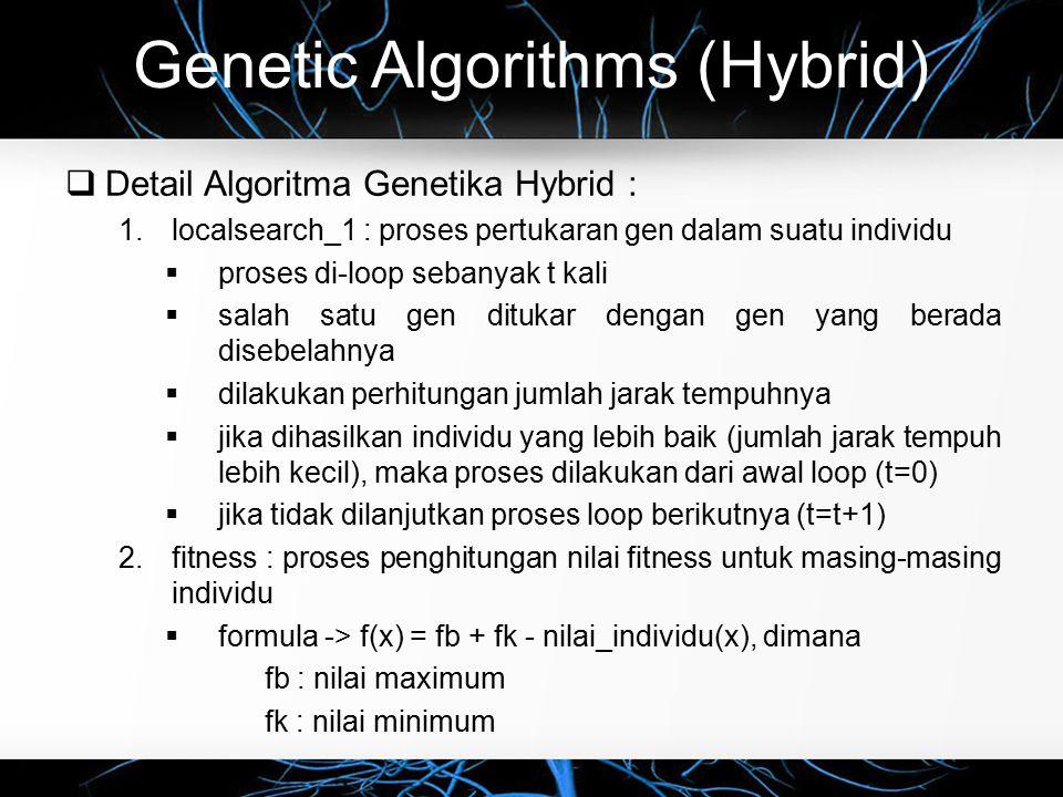 Genetic Algorithms (Hybrid)  Detail Algoritma Genetika Hybrid : 1.localsearch_1 : proses pertukaran gen dalam suatu individu  proses di-loop sebanya