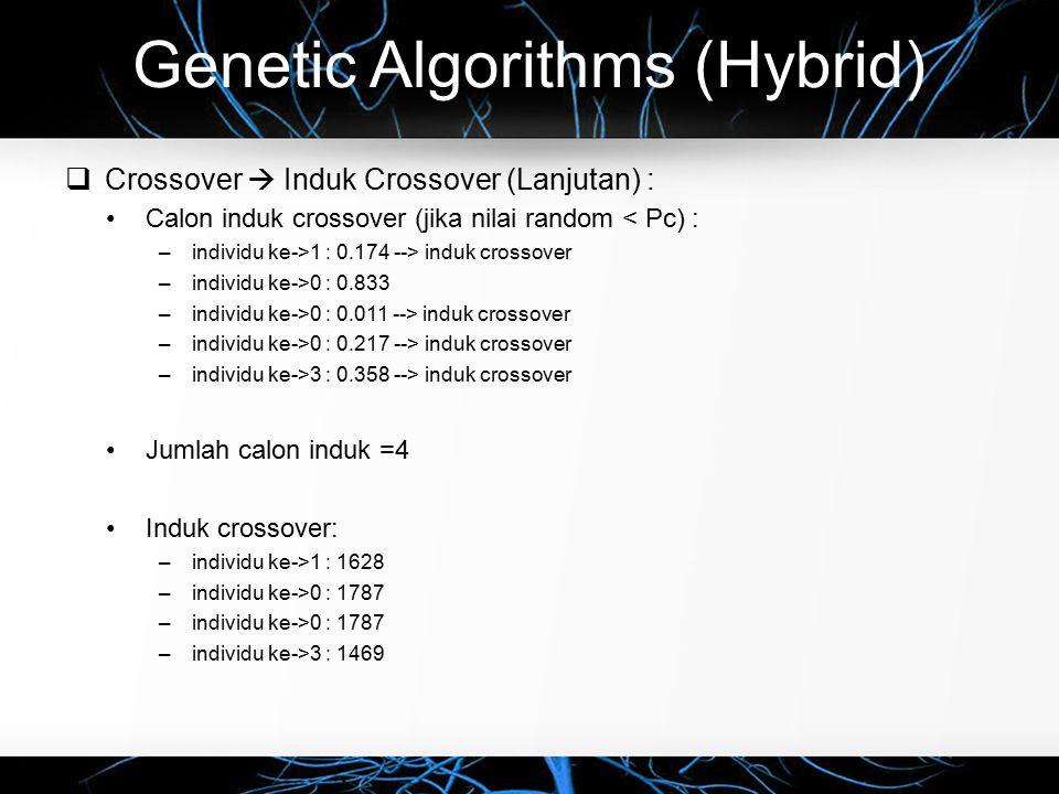 Genetic Algorithms (Hybrid)  Crossover  Induk Crossover (Lanjutan) : Calon induk crossover (jika nilai random < Pc) : –individu ke->1 : 0.174 --> in