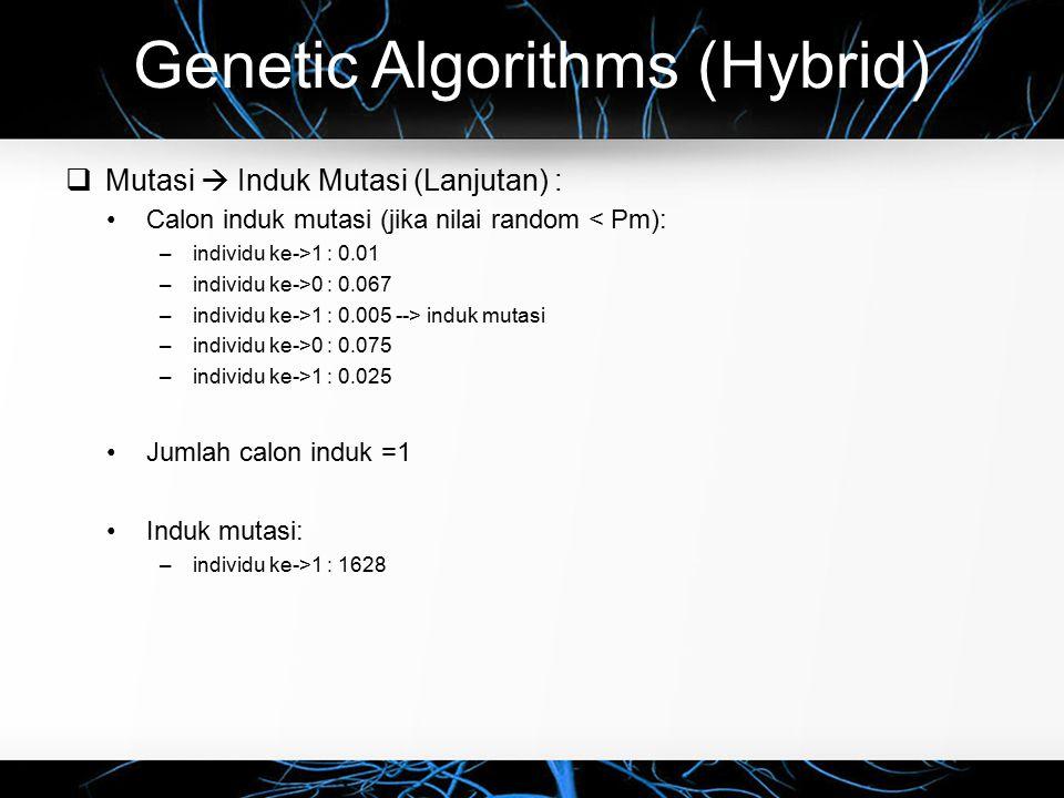 Genetic Algorithms (Hybrid)  Mutasi  Induk Mutasi (Lanjutan) : Calon induk mutasi (jika nilai random < Pm): –individu ke->1 : 0.01 –individu ke->0 : 0.067 –individu ke->1 : 0.005 --> induk mutasi –individu ke->0 : 0.075 –individu ke->1 : 0.025 Jumlah calon induk =1 Induk mutasi: –individu ke->1 : 1628