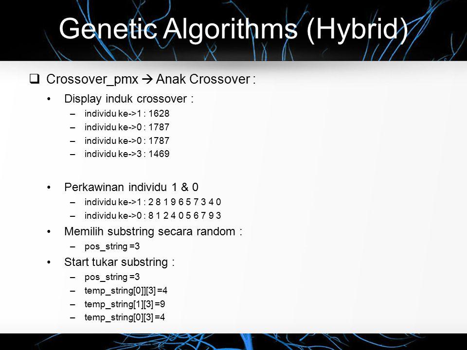 Genetic Algorithms (Hybrid)  Crossover_pmx  Anak Crossover : Display induk crossover : –individu ke->1 : 1628 –individu ke->0 : 1787 –individu ke->3 : 1469 Perkawinan individu 1 & 0 –individu ke->1 : 2 8 1 9 6 5 7 3 4 0 –individu ke->0 : 8 1 2 4 0 5 6 7 9 3 Memilih substring secara random : –pos_string =3 Start tukar substring : –pos_string =3 –temp_string[0]][3] =4 –temp_string[1][3] =9 –temp_string[0][3] =4