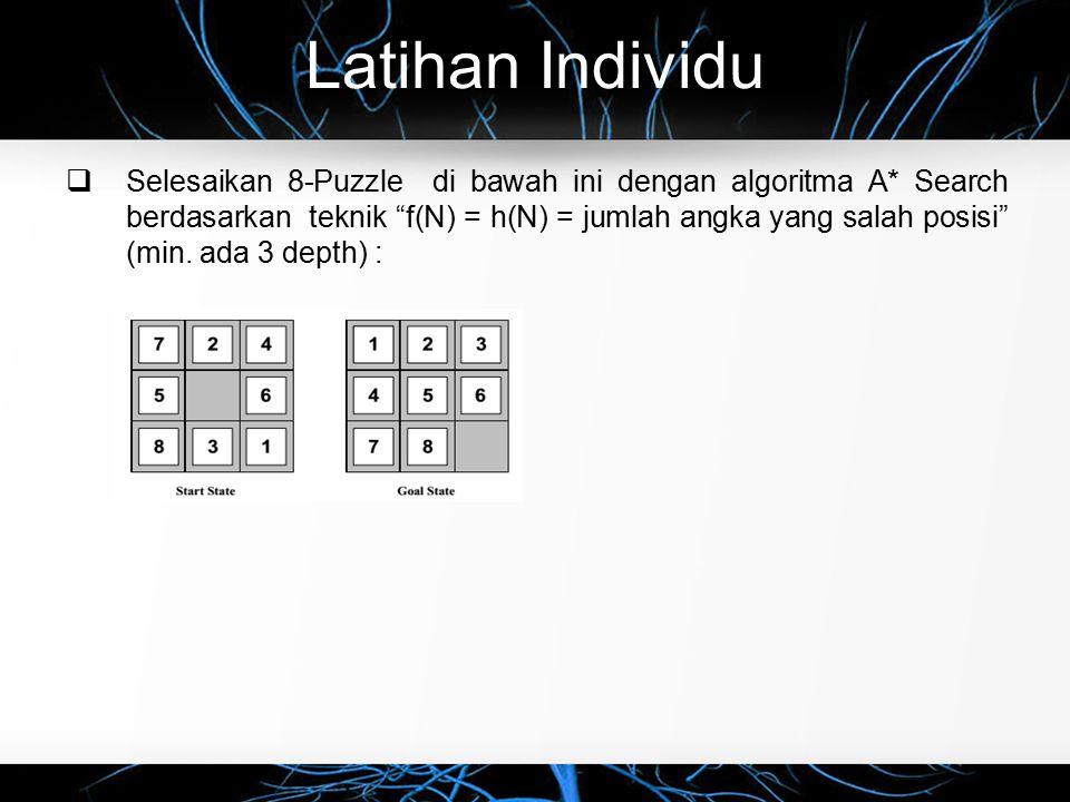 Latihan Individu  Selesaikan 8-Puzzle di bawah ini dengan algoritma A* Search berdasarkan teknik f(N) = h(N) = jumlah angka yang salah posisi (min.