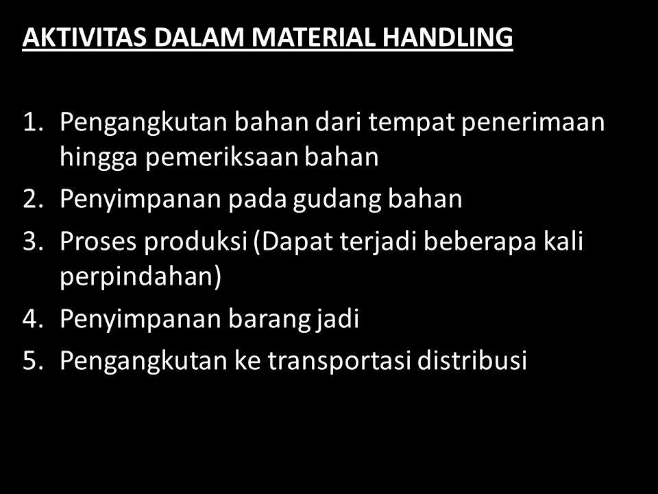 AKTIVITAS DALAM MATERIAL HANDLING 1.Pengangkutan bahan dari tempat penerimaan hingga pemeriksaan bahan 2.Penyimpanan pada gudang bahan 3.Proses produk
