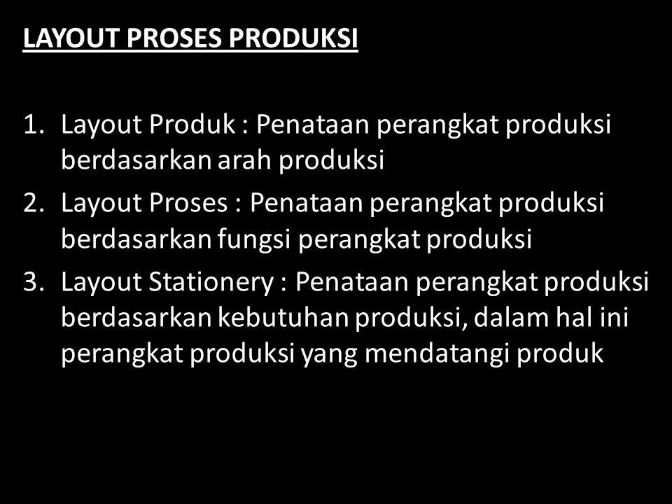 LAYOUT PROSES PRODUKSI 1.Layout Produk : Penataan perangkat produksi berdasarkan arah produksi 2.Layout Proses : Penataan perangkat produksi berdasark