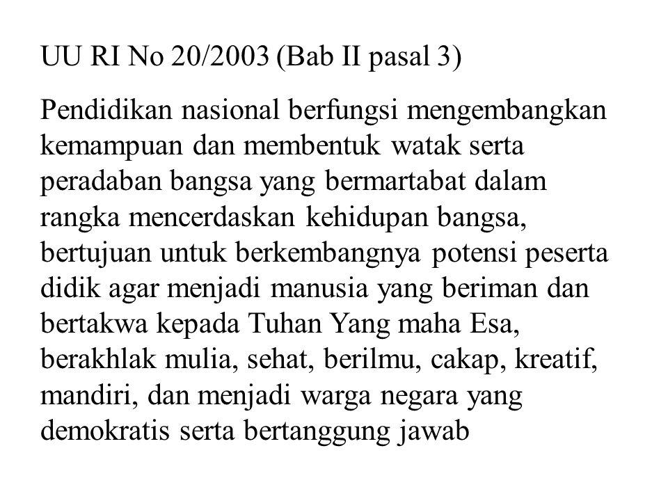 Hirarkhi Tujuan Pendidikan 1.Tujuan Pendidikan nasional 2.Tujuan Institusional 3.Tujuan Kurikuler 4.Tujuan Pembelajaran (Umum dan Khusus)