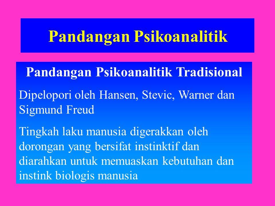 Pandangan tentang Hakekat Manusia 1.Pandangan Psikoanalitik 2.Pandangan Humanistik 3.Pandangan Behavioristik