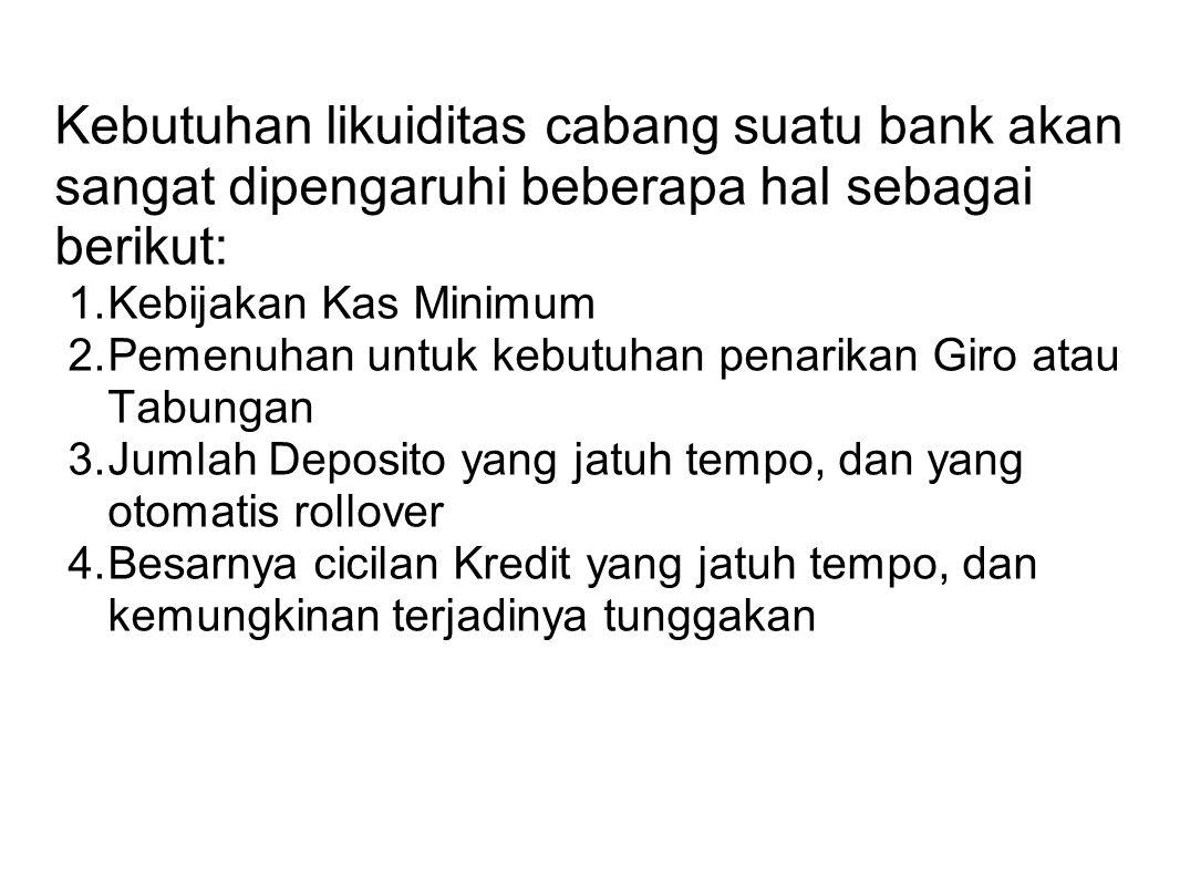 Kebutuhan likuiditas cabang suatu bank akan sangat dipengaruhi beberapa hal sebagai berikut: 1.Kebijakan Kas Minimum 2.Pemenuhan untuk kebutuhan penar