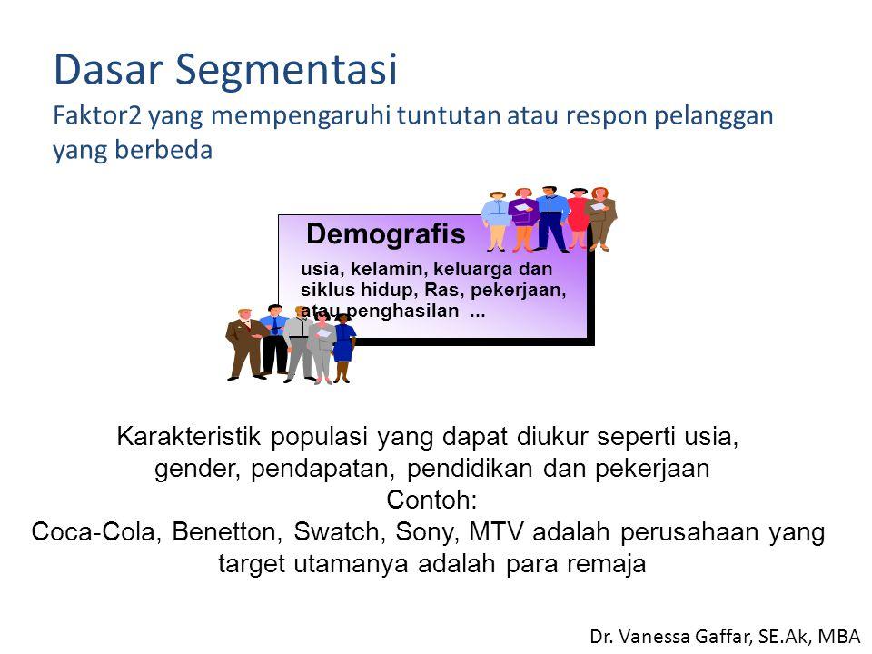 Dasar Segmentasi Faktor2 yang mempengaruhi tuntutan atau respon pelanggan yang berbeda Geografis Wilayah, ukuran Kota, kepadatan, iklim Pembagian pasa