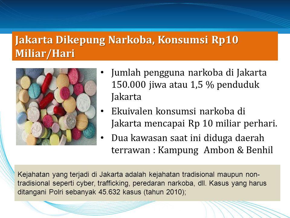 Jakarta Dikepung Narkoba, Konsumsi Rp10 Miliar/Hari Jumlah pengguna narkoba di Jakarta 150.000 jiwa atau 1,5 % penduduk Jakarta Ekuivalen konsumsi nar