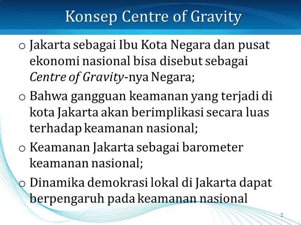 Konsep Centre of Gravity o Jakarta sebagai Ibu Kota Negara dan pusat ekonomi nasional bisa disebut sebagai Centre of Gravity-nya Negara; o Bahwa gangg