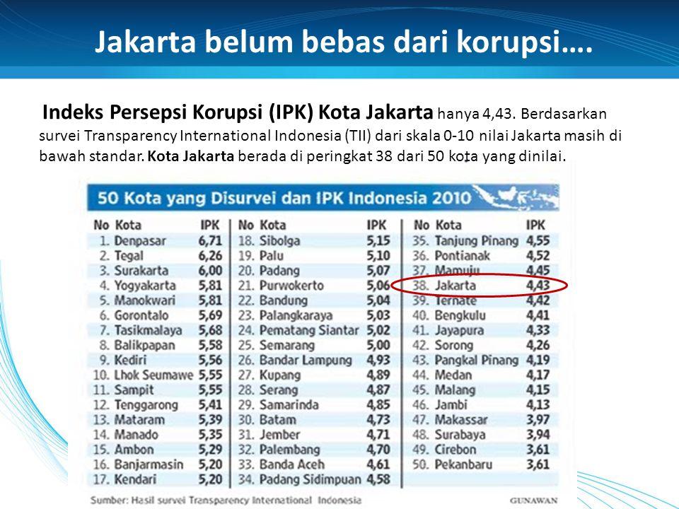 Indeks Persepsi Korupsi (IPK) Kota Jakarta hanya 4,43. Berdasarkan survei Transparency International Indonesia (TII) dari skala 0-10 nilai Jakarta mas
