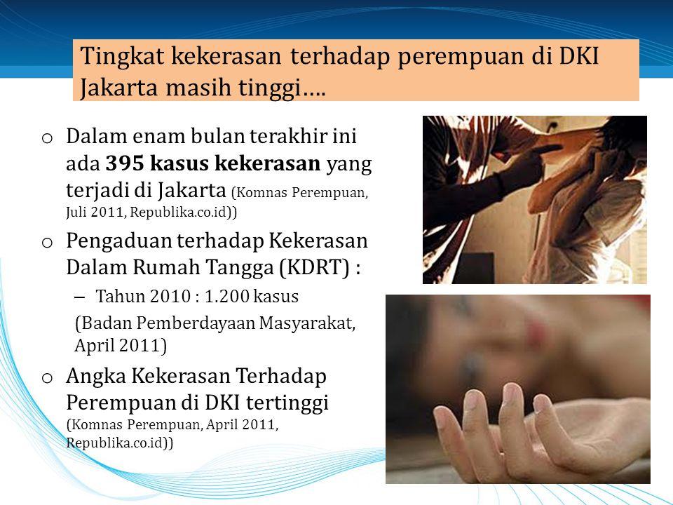 Tingkat kekerasan terhadap perempuan di DKI Jakarta masih tinggi…. o Dalam enam bulan terakhir ini ada 395 kasus kekerasan yang terjadi di Jakarta (Ko