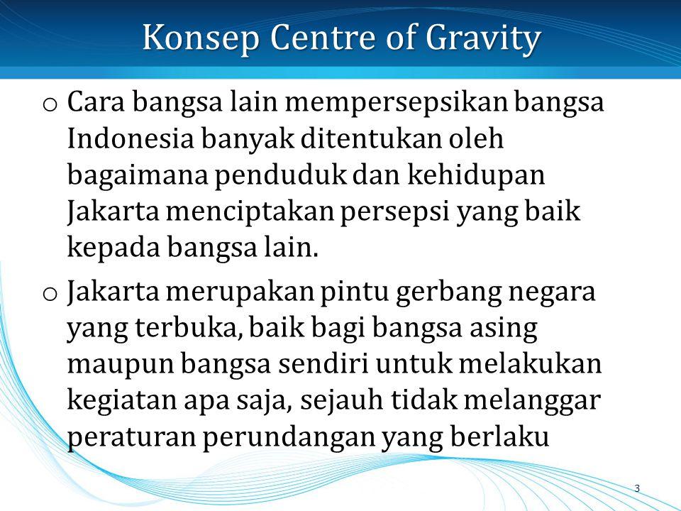Keunggulan Jakarta Sebagai Center Of Gravity 4 Jumlah Penduduk: 9,6 juta jiwa (BPS 2010) Pusat Pemerintahan dan Ekonomi Pangkalan Utama Pertahanan dan Keamanan Pusat Diplomasi Internasional Pusat Informasi dan Komunikasi Nasional Pusat Industri dan Hiburan