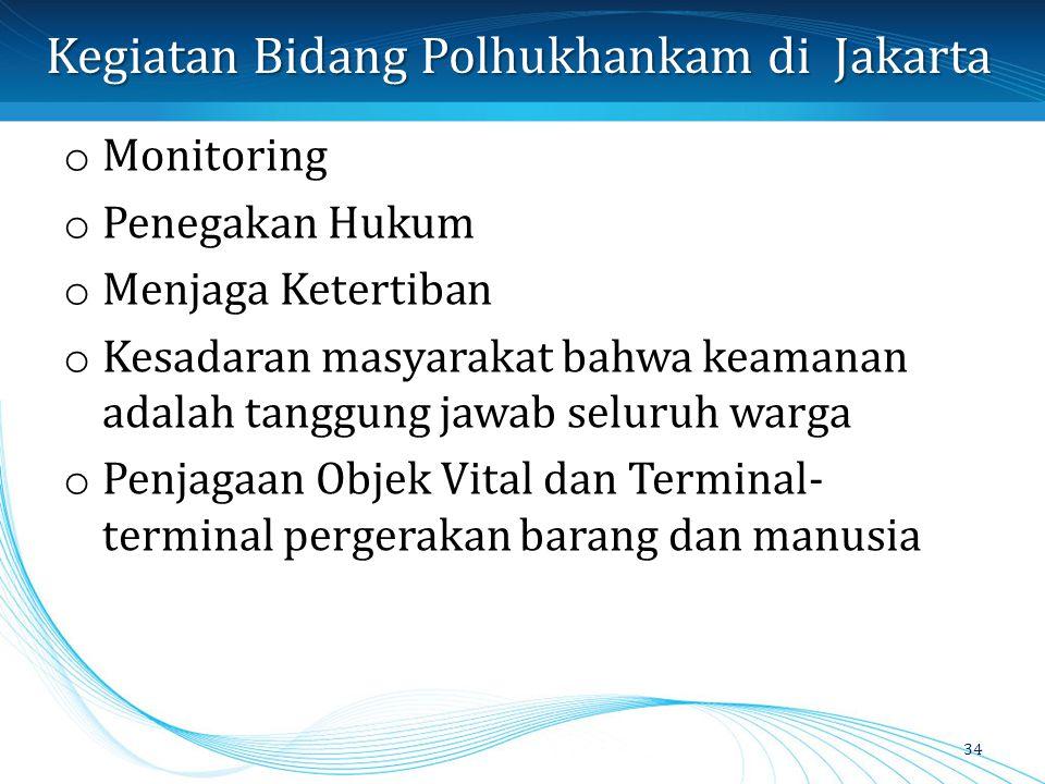 Kegiatan Bidang Polhukhankam di Jakarta o Monitoring o Penegakan Hukum o Menjaga Ketertiban o Kesadaran masyarakat bahwa keamanan adalah tanggung jawa