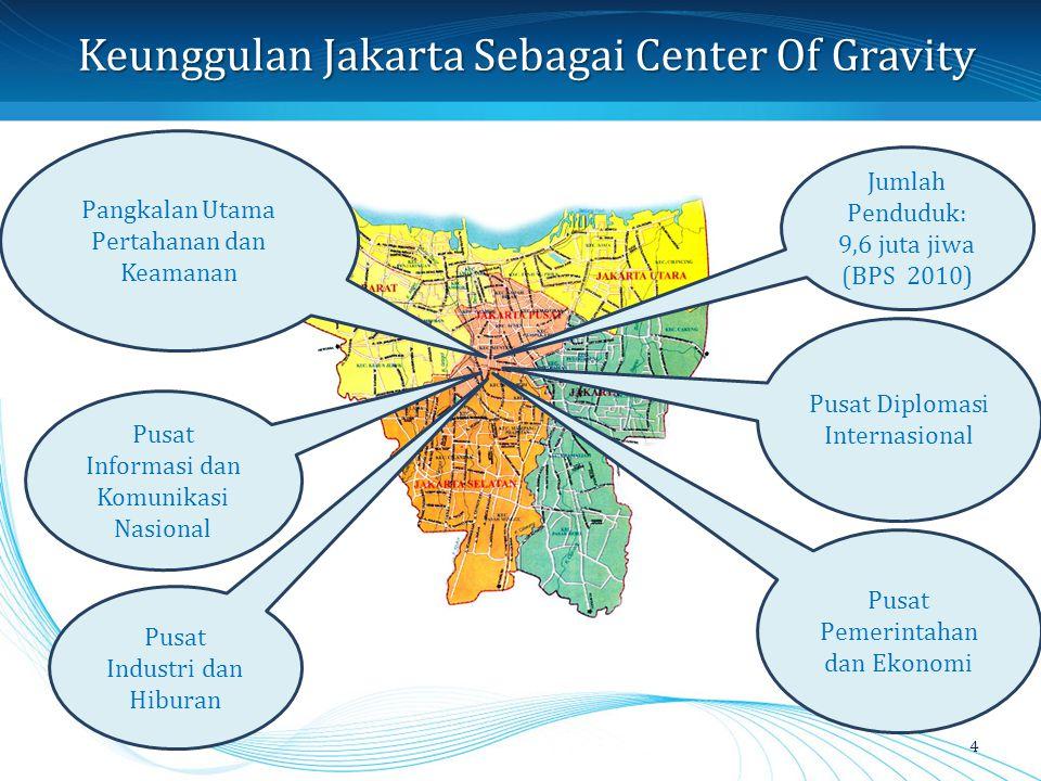 Keunggulan Jakarta Sebagai Center Of Gravity 4 Jumlah Penduduk: 9,6 juta jiwa (BPS 2010) Pusat Pemerintahan dan Ekonomi Pangkalan Utama Pertahanan dan