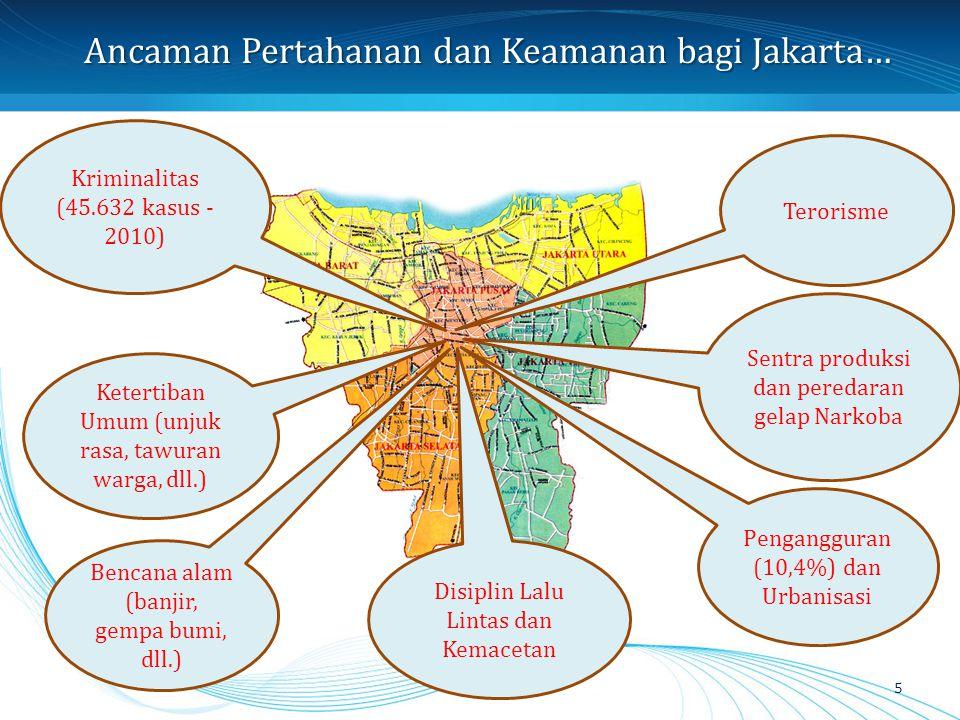 Ancaman Pertahanan dan Keamanan bagi Jakarta… 5 Terorisme Pengangguran (10,4%) dan Urbanisasi Kriminalitas (45.632 kasus - 2010) Sentra produksi dan p