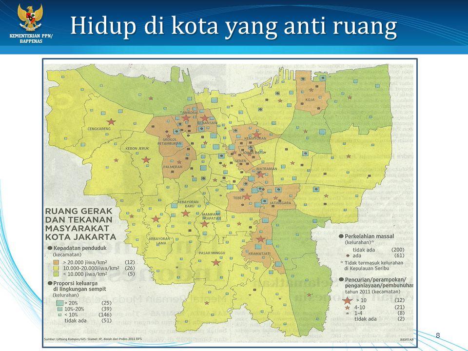 Urbanisasi ke Jakarta ….