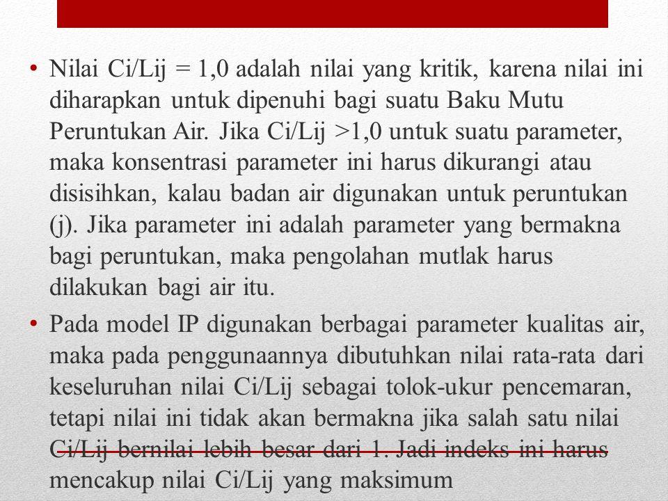 Nilai Ci/Lij = 1,0 adalah nilai yang kritik, karena nilai ini diharapkan untuk dipenuhi bagi suatu Baku Mutu Peruntukan Air.