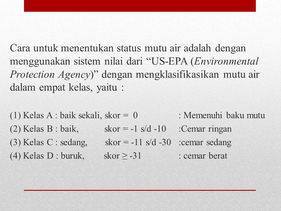 Cara untuk menentukan status mutu air adalah dengan menggunakan sistem nilai dari US-EPA (Environmental Protection Agency) dengan mengklasifikasikan mutu air dalam empat kelas, yaitu : (1) Kelas A : baik sekali, skor = 0 : Memenuhi baku mutu (2) Kelas B : baik, skor = -1 s/d -10 :Cemar ringan (3) Kelas C : sedang, skor = -11 s/d -30 :cemar sedang (4) Kelas D : buruk, skor ≥ -31 : cemar berat