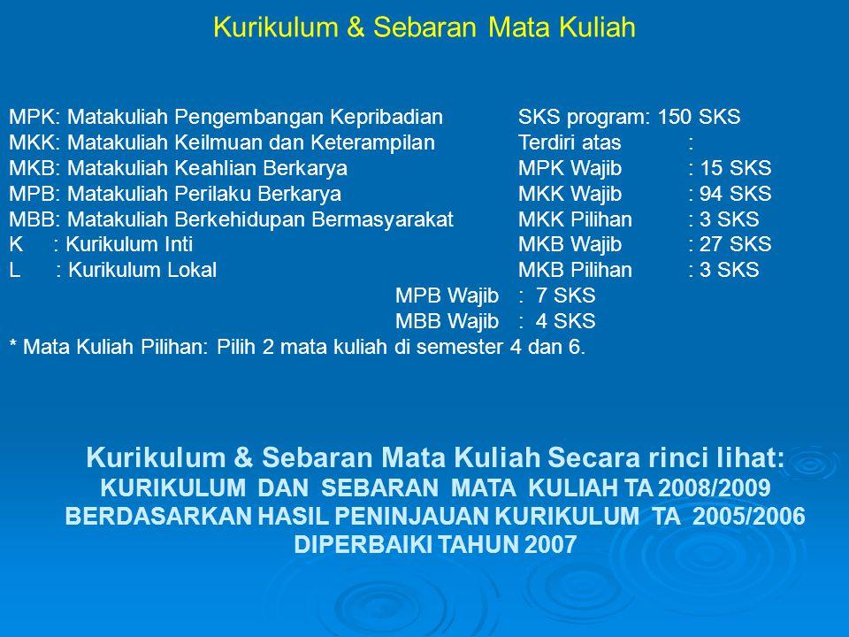 Kurikulum & Sebaran Mata Kuliah MPK: Matakuliah Pengembangan KepribadianSKS program: 150 SKS MKK: Matakuliah Keilmuan dan KeterampilanTerdiri atas: MK
