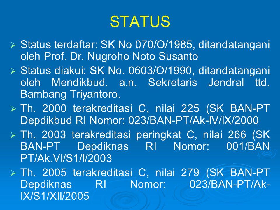 STATUS   Status terdaftar: SK No 070/O/1985, ditandatangani oleh Prof. Dr. Nugroho Noto Susanto   Status diakui: SK No. 0603/O/1990, ditandatangan