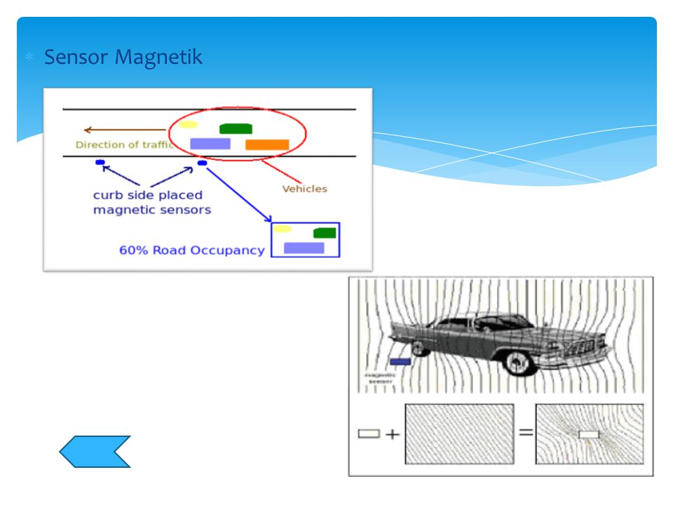  Sensor Magnetik