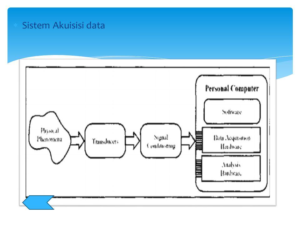  Sistem Akuisisi data