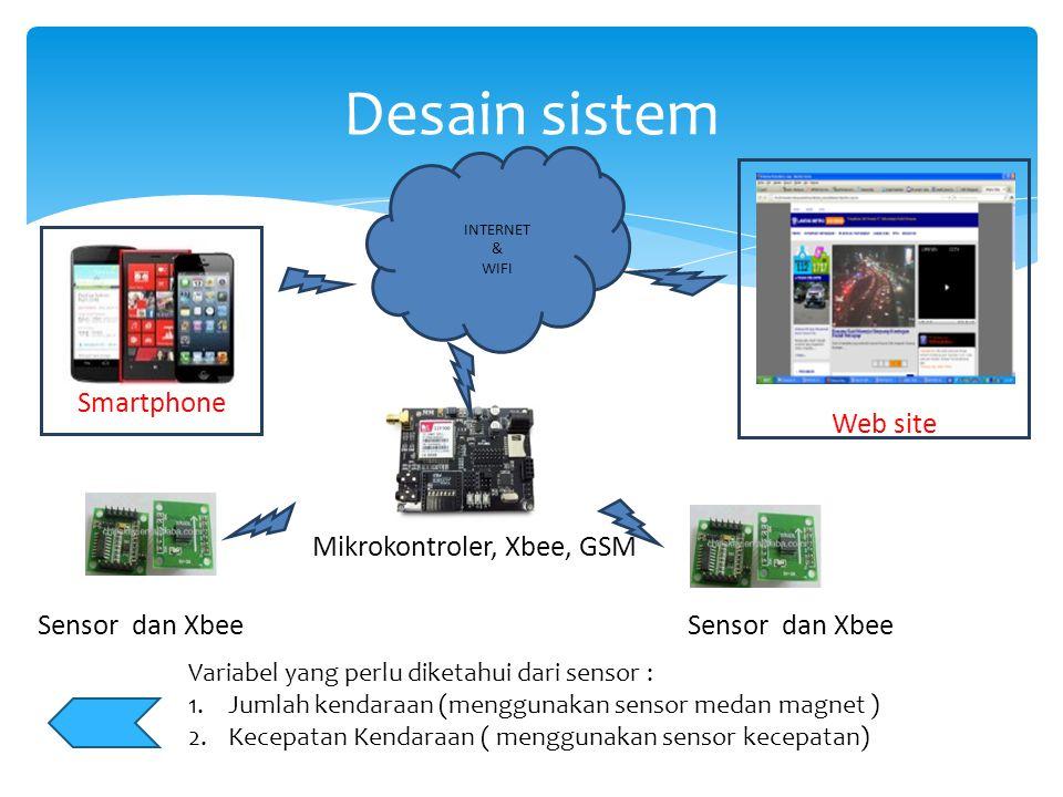 Desain sistem Sensor dan Xbee Mikrokontroler, Xbee, GSM INTERNET & WIFI Web site Smartphone Sensor dan Xbee Variabel yang perlu diketahui dari sensor : 1.Jumlah kendaraan (menggunakan sensor medan magnet ) 2.Kecepatan Kendaraan ( menggunakan sensor kecepatan)