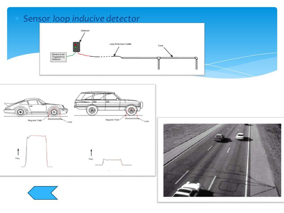  Sensor loop inducive detector