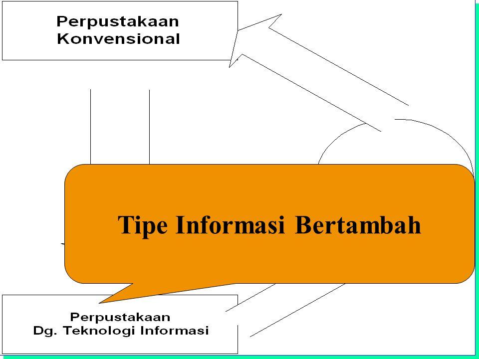 Institut Teknologi Bandung Tipe Informasi Bertambah