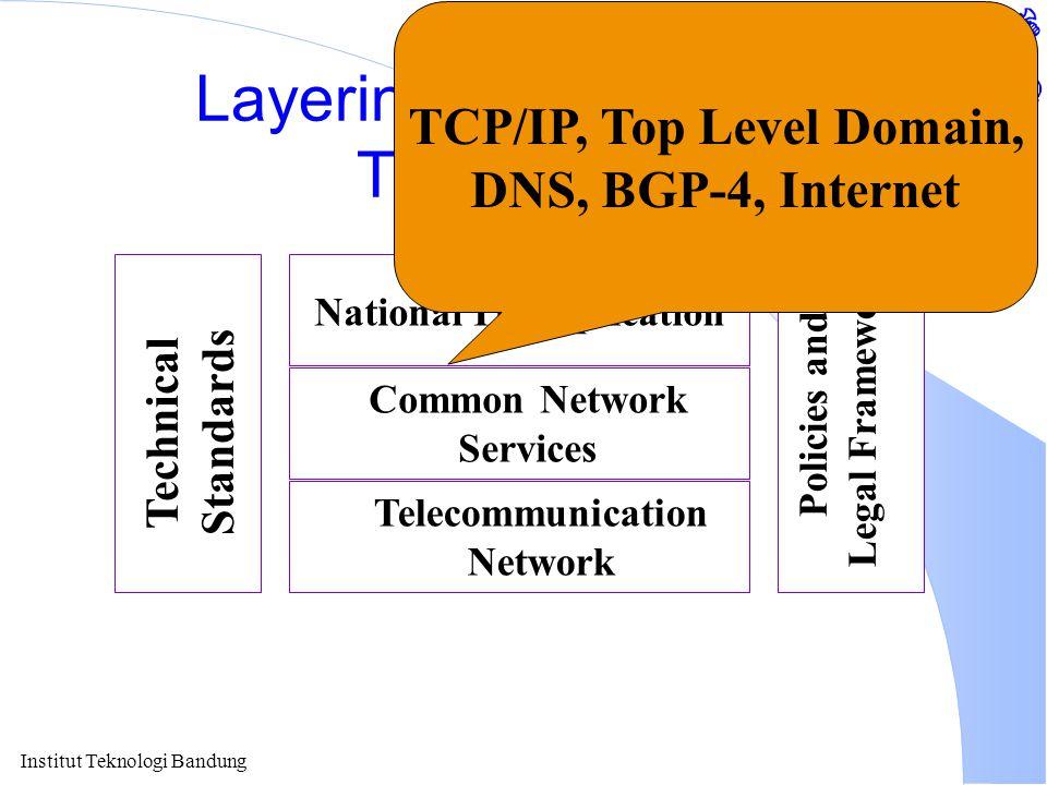 Institut Teknologi Bandung Summary l ISIS Data dapat dengan mudah dimasukan ke Internet.