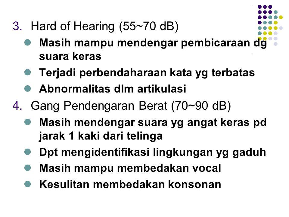 KLASIFIKASI GANGGUAN PENDENGARAN Dasar hasil pemeriksaan Audiometri 1.Gangguan Pendengaran Ringan (30 dB) Mengalami kesulitan mendengar ringan (distat