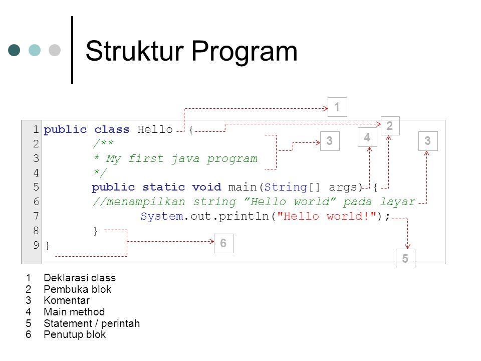 Aturan Penulisan Program Program Java yang dibuat harus selalu diakhiri dengan ekstensi file.java.