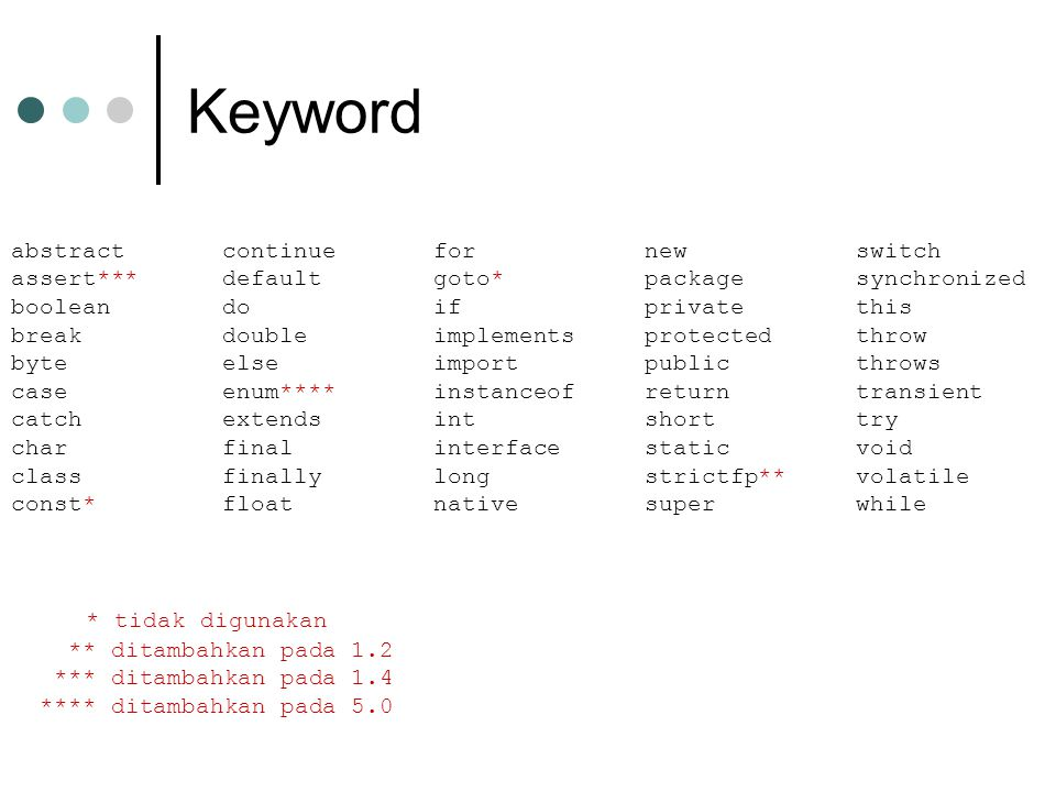 Keyword abstractcontinuefornew switch assert***defaultgoto*packagesynchronized booleandoifprivatethis breakdoubleimplementsprotectedthrow byteelseimpo