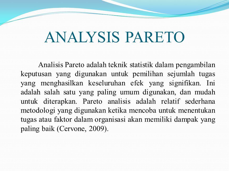 ANALYSIS PARETO Analisis Pareto adalah teknik statistik dalam pengambilan keputusan yang digunakan untuk pemilihan sejumlah tugas yang menghasilkan keseluruhan efek yang signifikan.