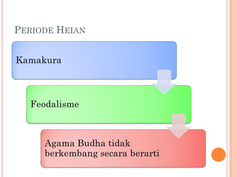 P ERIODE H EIAN KamakuraFeodalisme Agama Budha tidak berkembang secara berarti