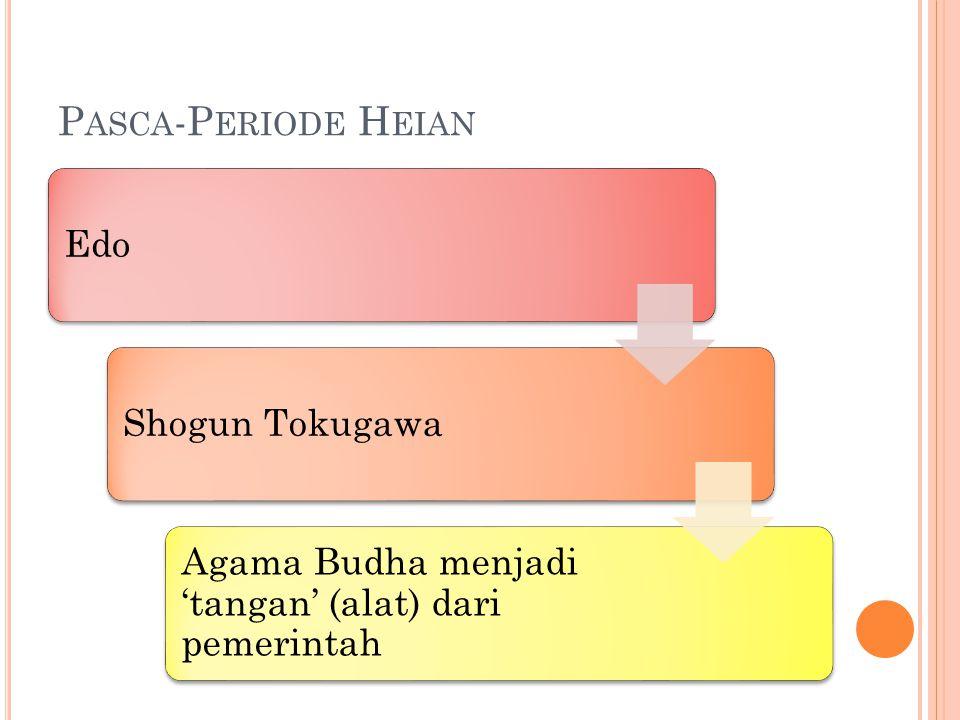 P ASCA -P ERIODE H EIAN EdoShogun Tokugawa Agama Budha menjadi 'tangan' (alat) dari pemerintah