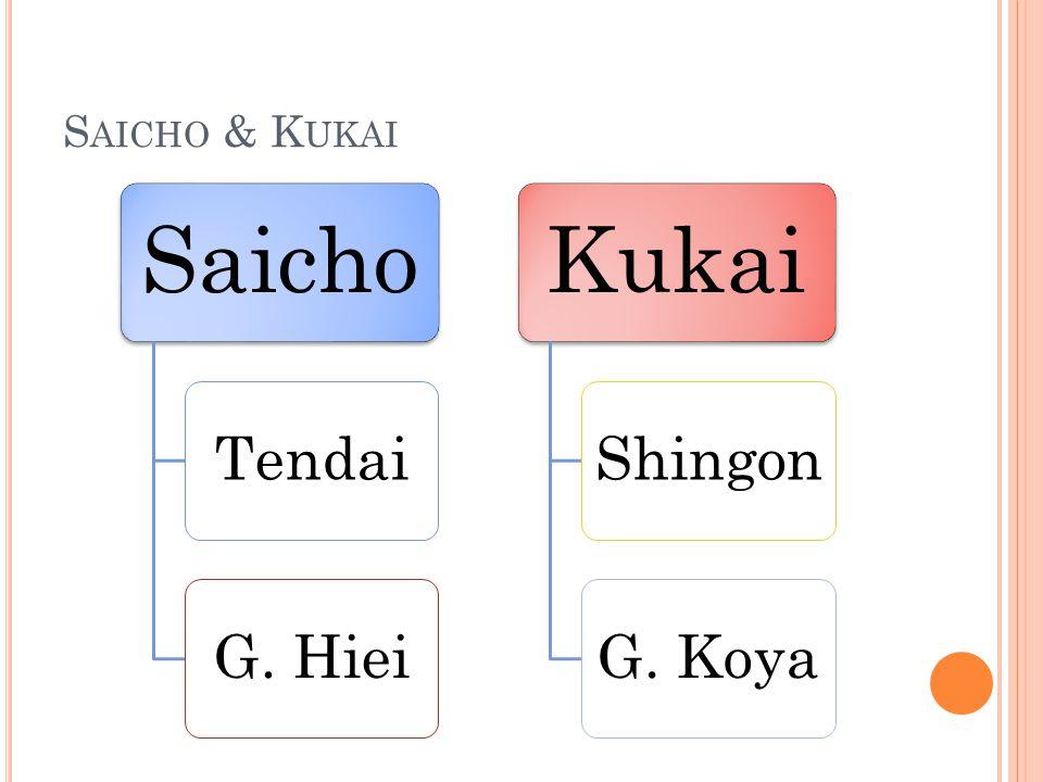S AICHO & K UKAI Saicho TendaiG. Hiei Kukai ShingonG. Koya