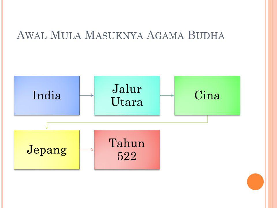 A WAL M ULA M ASUKNYA A GAMA B UDHA India Jalur Utara Cina Jepang Tahun 522