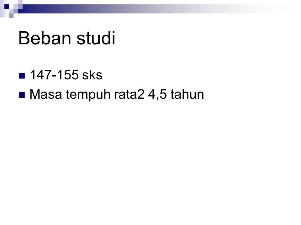 Beban studi 147-155 sks Masa tempuh rata2 4,5 tahun