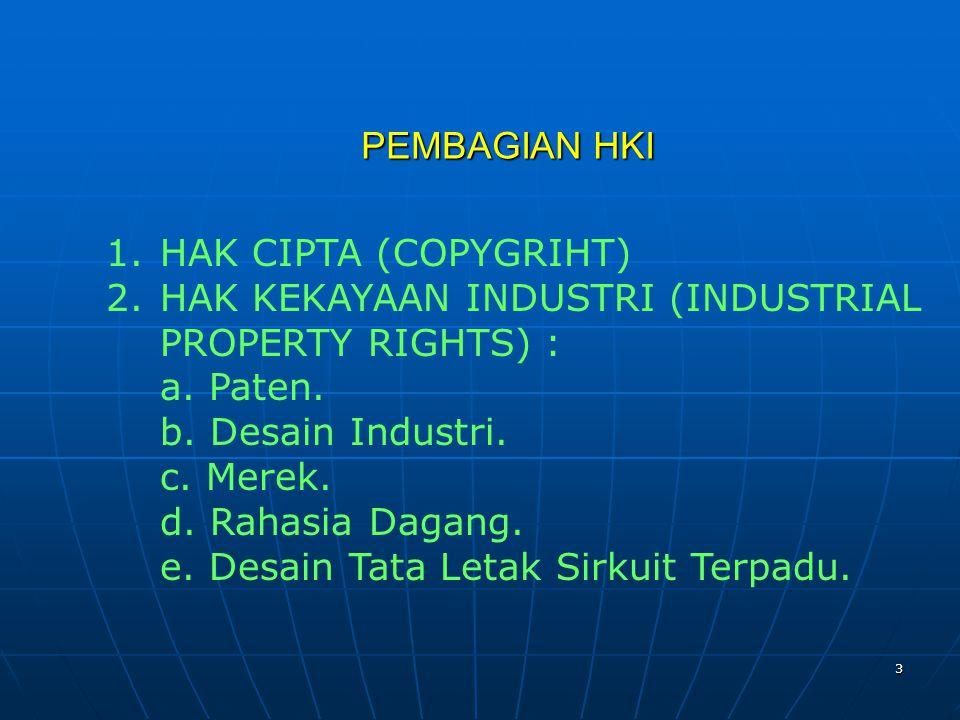 3 PEMBAGIAN HKI 1.HAK CIPTA (COPYGRIHT) 2.HAK KEKAYAAN INDUSTRI (INDUSTRIAL PROPERTY RIGHTS) : a. Paten. b. Desain Industri. c. Merek. d. Rahasia Daga