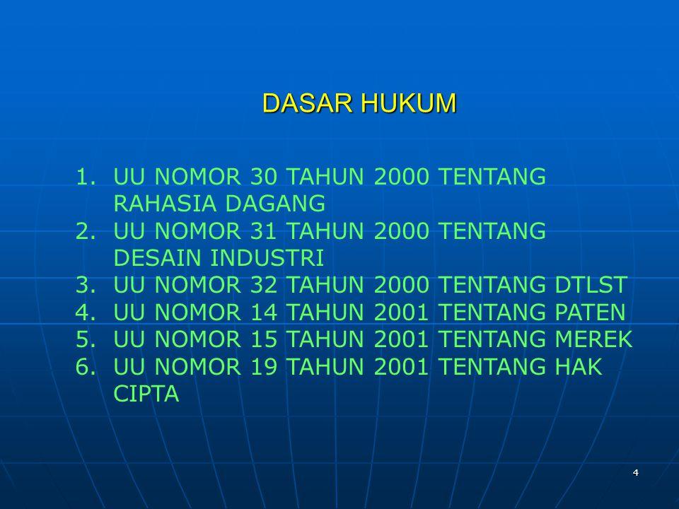 15 Syarat Pengajuan Permohonan Pendaftaran Merek Mengajukan permohonan pendaftaran dalam rangkap 4 yang diketik dalam bahasa Indonesia dengan dilampiri : Foto copy KTP yang dilegalisir.
