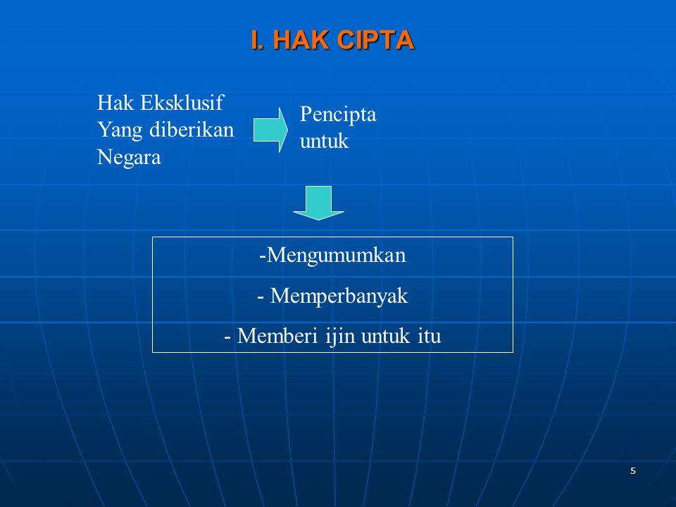16 Syarat Pengajuan Permohonan Pendaftaran Merek (2) Surat permohonan pendaftaran merek perlu dilampiri dengan: Foto copy KTP yang dilegalisir.
