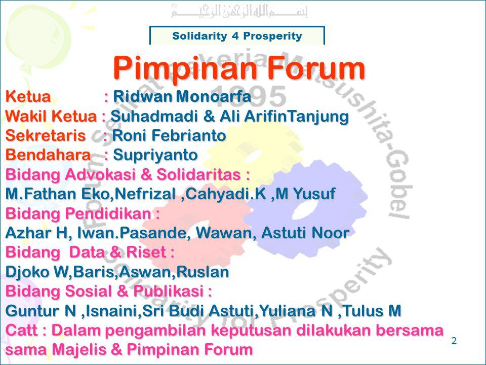Solidarity 4 Prosperity 1 Laporan Kegiatan FSPM-G Periode 2005 -2009