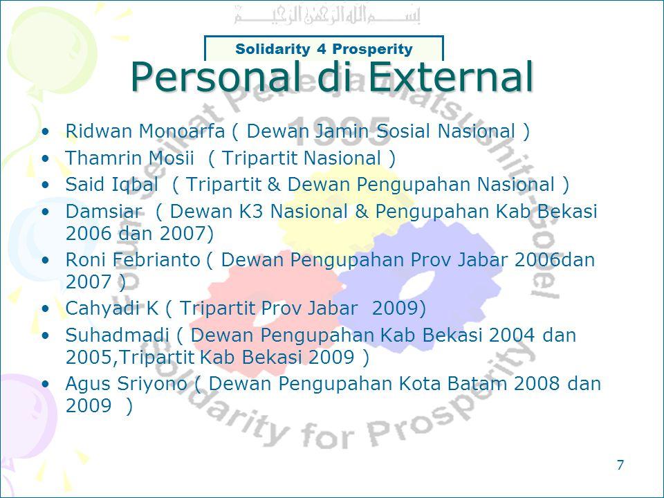 Solidarity 4 Prosperity 6 Personal di perangkat FSPMI DPP : Said Iqbal,Thamrin Mosii,Ridwan Monoarfa,Ali Arifin,Obon Tabroni. PP: Roni Febrianto,Djoko