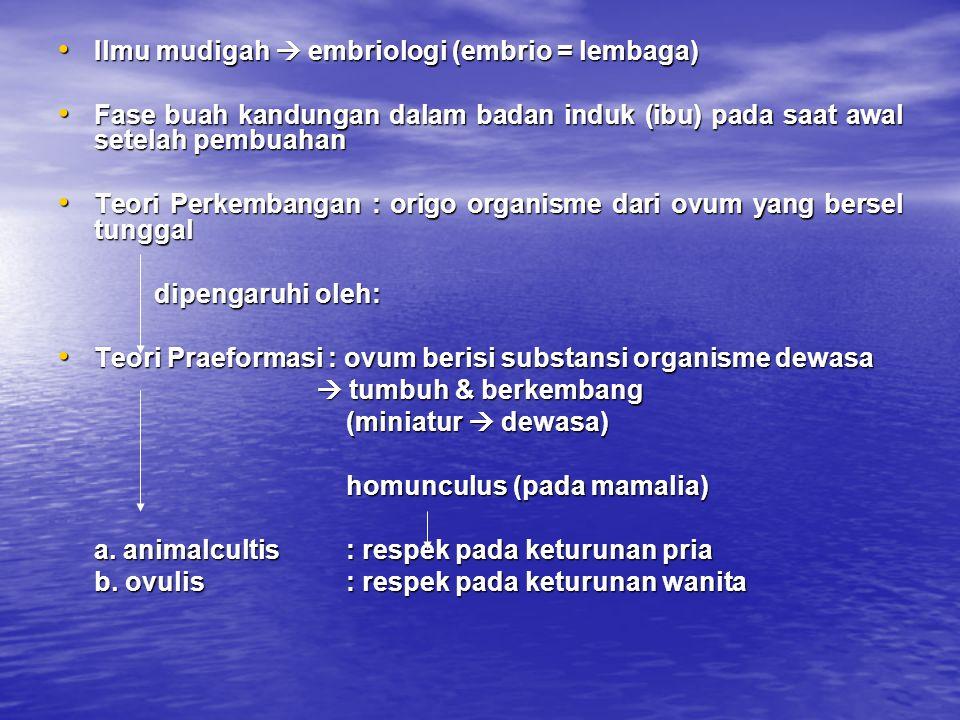 Ilmu mudigah  embriologi (embrio = lembaga) Ilmu mudigah  embriologi (embrio = lembaga) Fase buah kandungan dalam badan induk (ibu) pada saat awal s