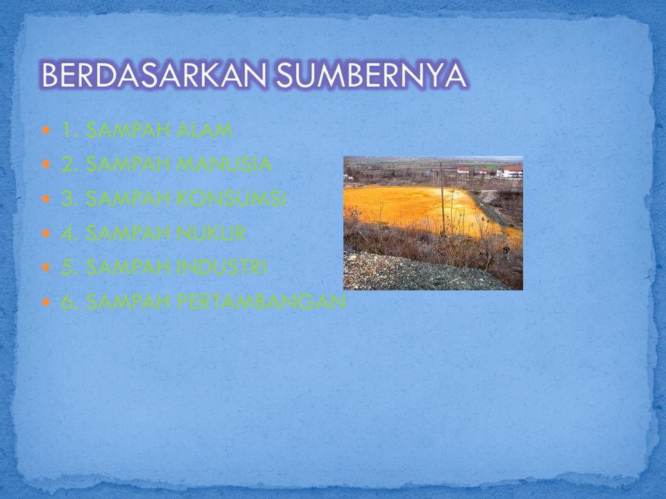 1.SAMPAH ALAM 2. SAMPAH MANUSIA 3. SAMPAH KONSUMSI 4.