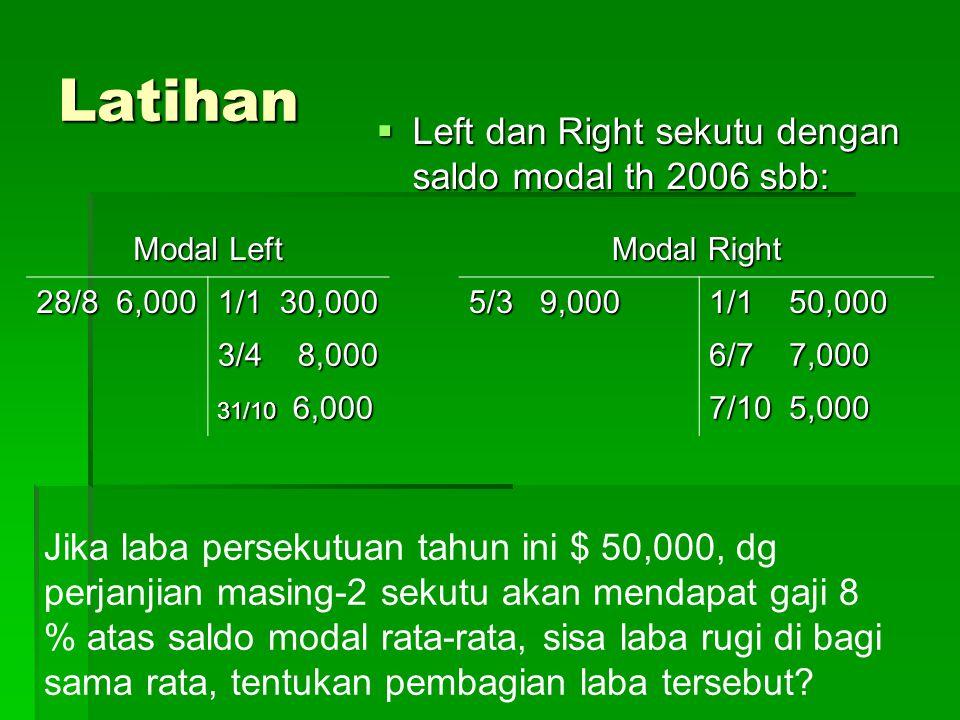 Perhitungan pembagian laba persekutuan Jon dan Pete PerkiraanJonPeteTotal Total labaUS$ 40.000,- - Bunga modalUS$ 8.000,-US$ 4.800,- Total(US$12.800,-